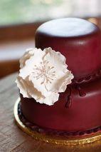 15.1 CAKE